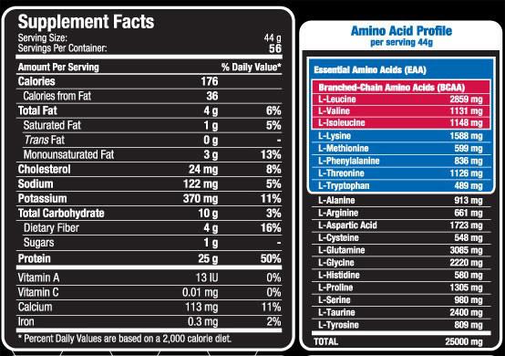 HEXAPRO da Allmax Nutrition