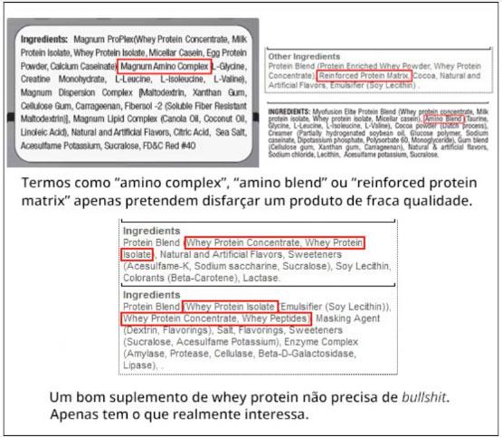 proteínas com amino spiking